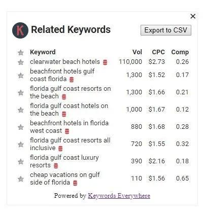keyword research tool related keywords